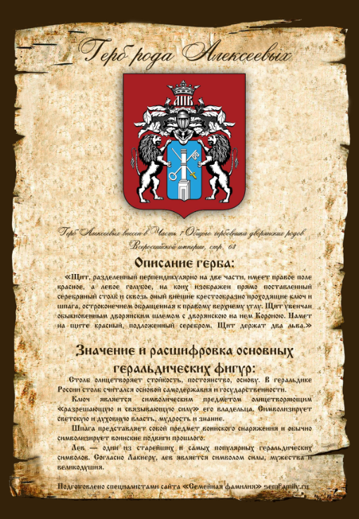 Алексеев: происхождение фамилии