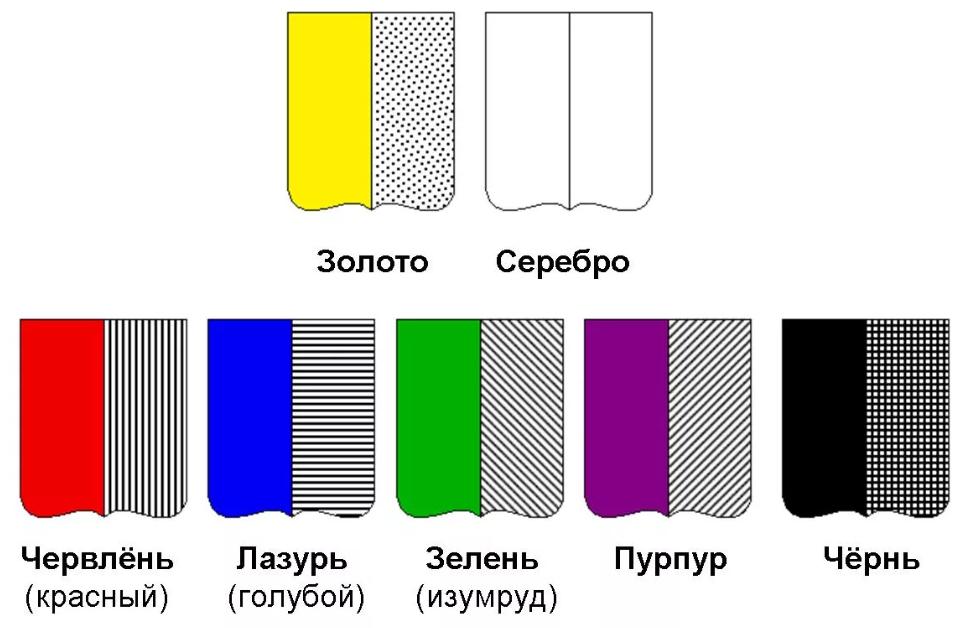 Цвета в геральдике и их значение: что обозначают и как расшифровываются